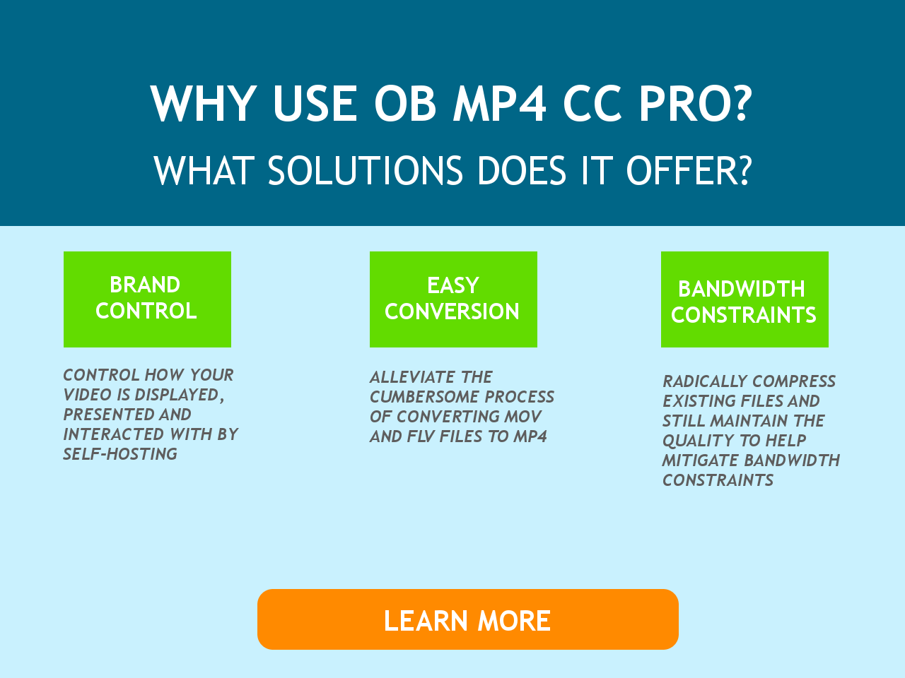 Why OB MP4 CC?